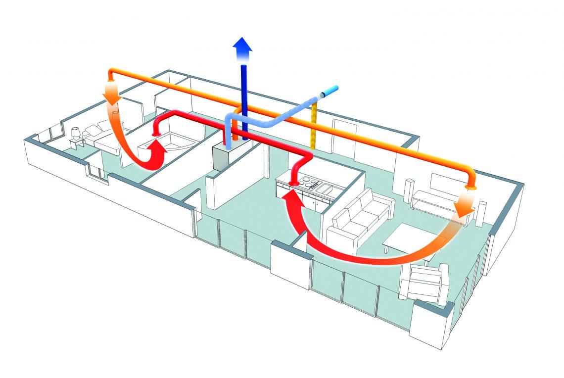 ventilation simple flux my delicate dots portofolio. Black Bedroom Furniture Sets. Home Design Ideas