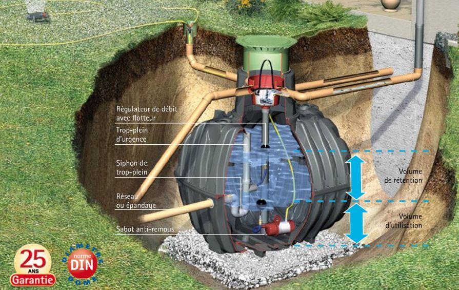 Structure cuve récupérateur eau de pluie