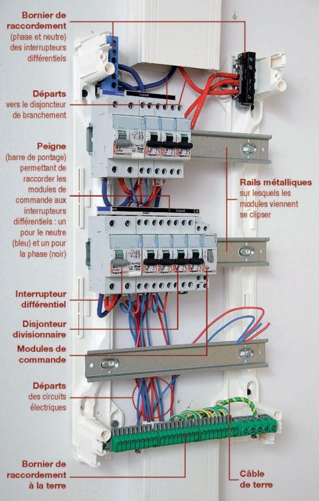 module-composant-tableau-electrique
