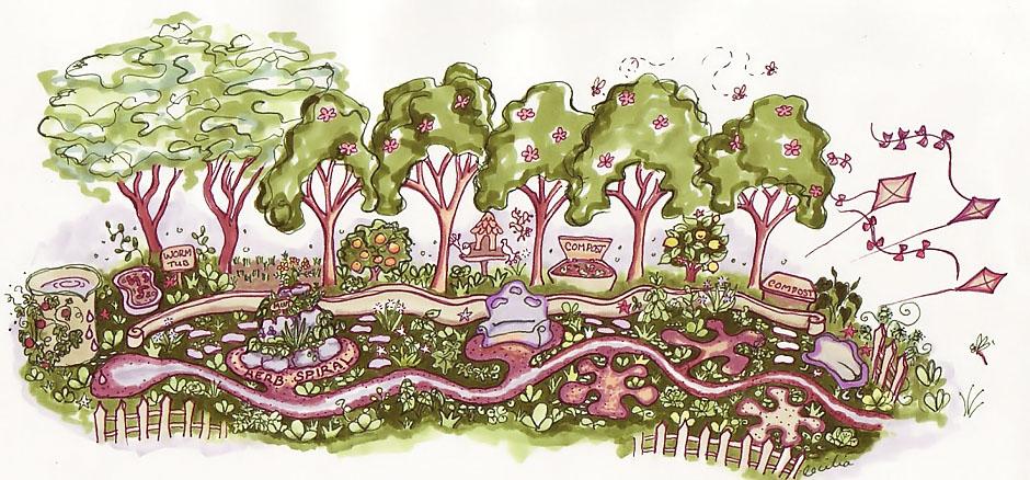 permaculture principes jardinage