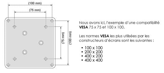 norme vesa fixation support television